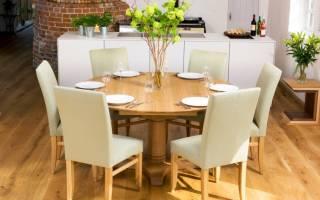 Какие бывают столы для кухни?