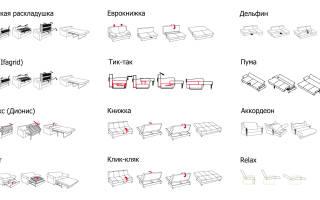 Как разложить мини диван?