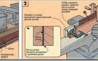 Технология шпонирования МДФ