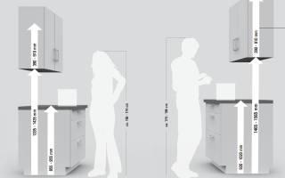 Как снять верхние шкафы кухни?