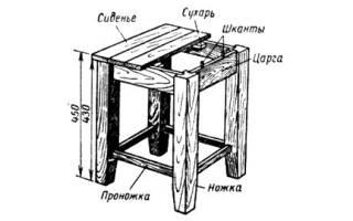 Как делать табуретки из дерева?