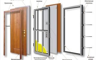 Из чего делается входная дверь?