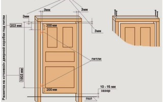 Как заделать стену после установки двери?