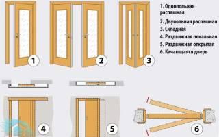 Какая дверь лучше из массива или МДФ?
