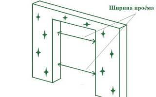Какой размер дверного проема для установки двери?