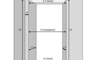 Как правильно измерить проем межкомнатной двери?